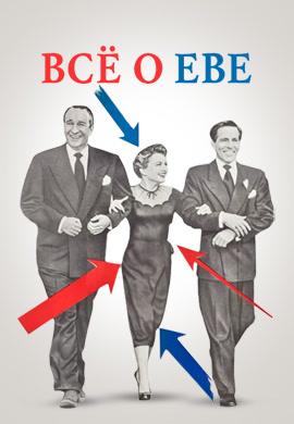 Постер к фильму Всё о Еве 1950